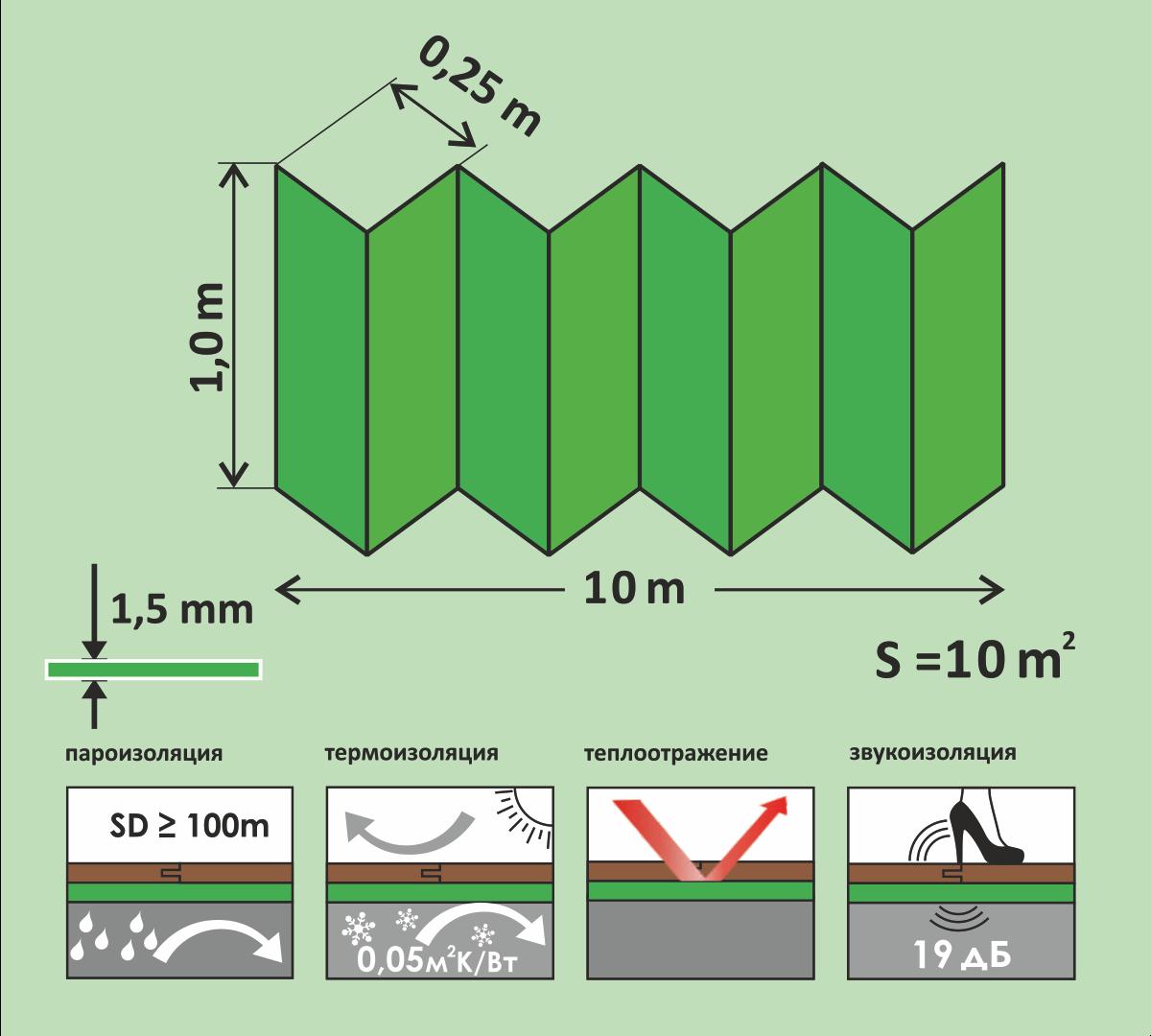 Подложка-гармошка Anti-Slip 1,5 мм. 10м2